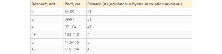 Размерные таблицы детских футболок России и США по росту и возрасту