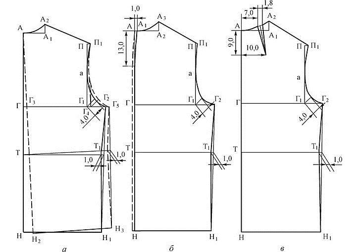 Поварской китель мужской выкройка скачать бесплатно ткань оксфорд 600d купить в розницу в москве и московской
