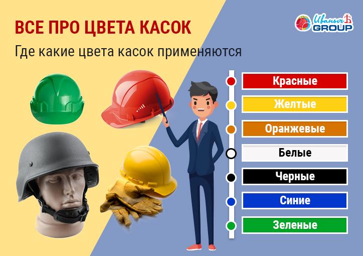 Строительные каски 35 фото срок годности защитные модели для руководителей и строителей ГОСТ каски с логотипом и без него другие
