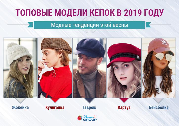 Фото кепок, которые будут в моде весной 2019 года