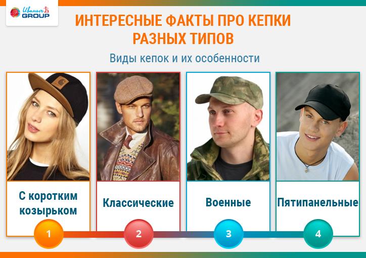 Виды кепок, их происхождение и современные названия